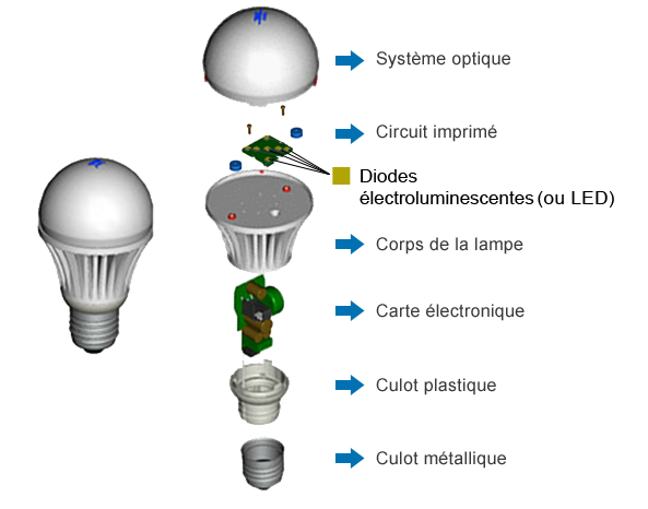 Illustration-decoupe-lampe-led