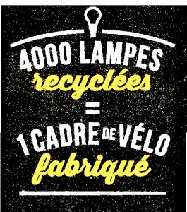 4000 Lampes recyclées = 1 cadre de vélo fabriqué